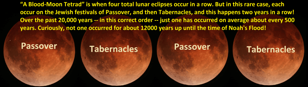 Blood-Moon Tetrads over the ages that occur on Passover and Tabernacles).