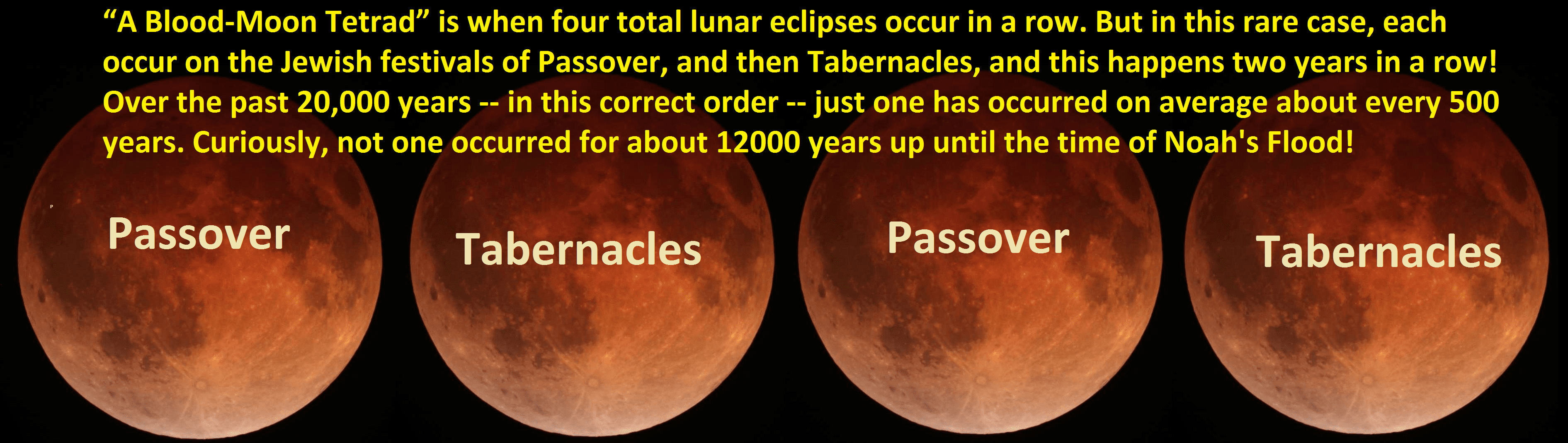 Blood-Moon Tetrads over the ages that occur on Passover and Tabernacles