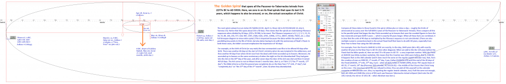 Phi- Golden Spiral Zeroed in on Christ's time. (Within Passover Tabernacles Lunar Tetrads)