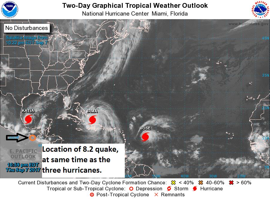 Three hurricanes at once