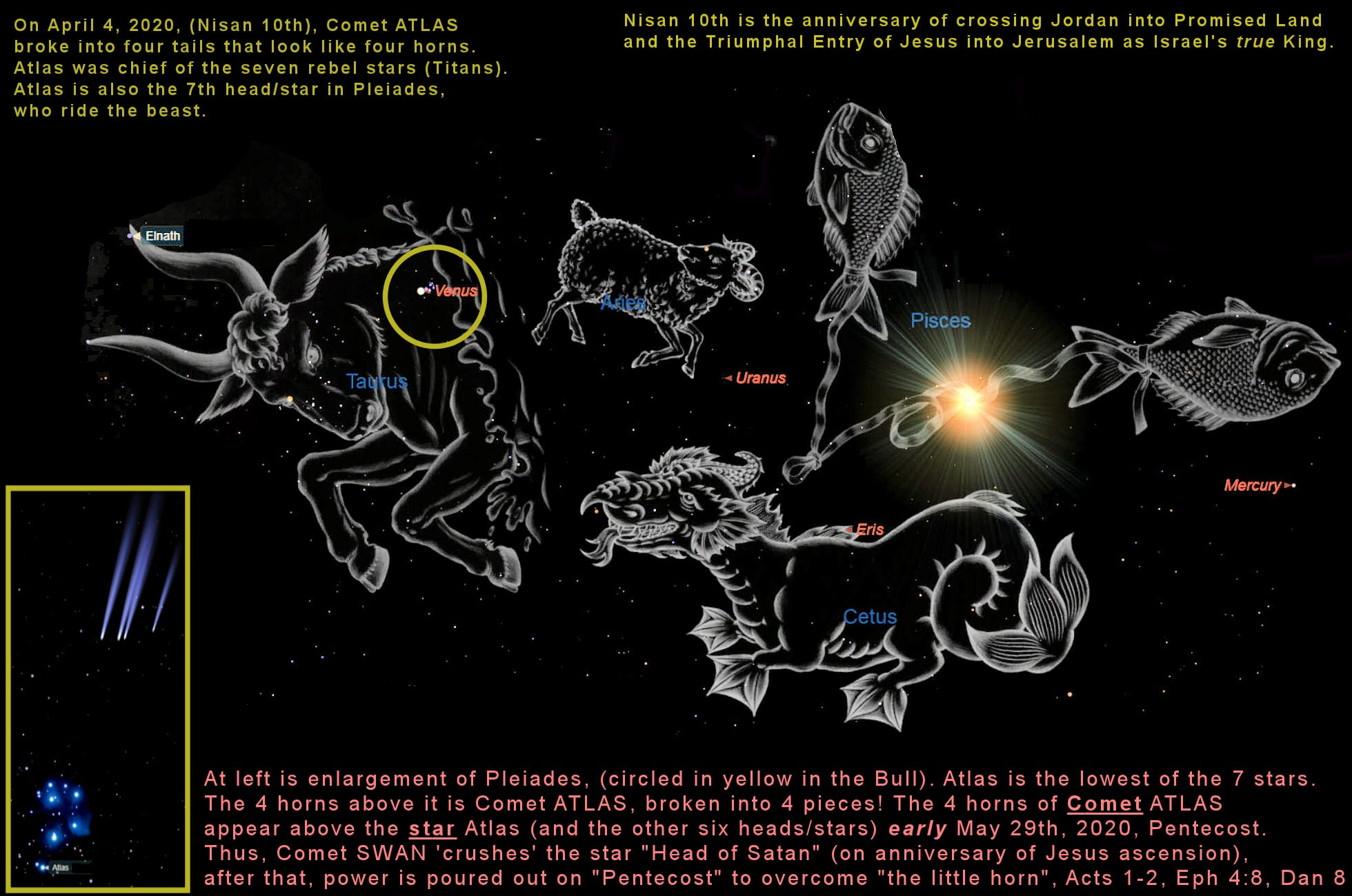 "Click to enlarge. ""Seven Sisters"" of the Pleiades (with Venus overlapping) rides the beast ""Torus the Bull"" as 'the beast comes out of the sea'. The Dragon (""Sea Monster"") below it gives the beast its ""authority"". The Lamb/Ram above the dragon (in this context) is the false prophet, ""who has two horns like a lamb but speaks like a dragon"", Rev. 13:11-12. To the right of the Lamb and bound by chains to the dragon, are two fish (Pieces). They represent the persecuted people of God throughout the ages, bound in captivity, (Rev. 13:5-10). ""It was given power to wage war against God's holy people and to conquer them...If anyone is to go into captivity, into captivity they will go."""
